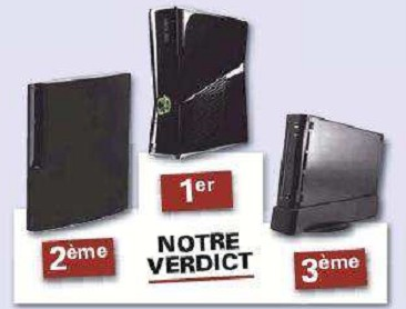 Podium : Xbox 360, PlayStation 3 & Wii