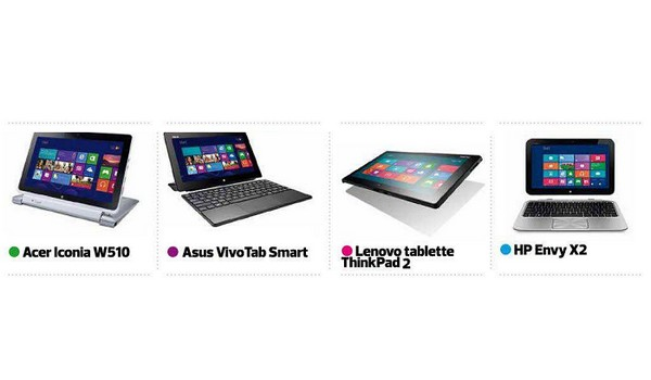 Comparatif 2013 des hybrides : Mi Pc portables Mi Tablettes tactiles