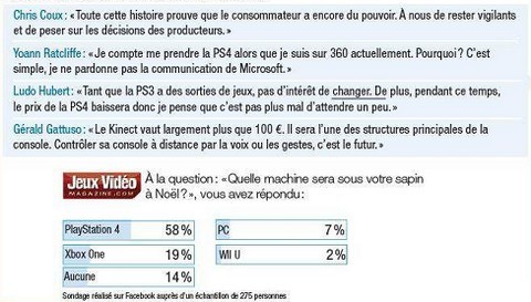 PS4 Vs XBox One : Avis sur Internet