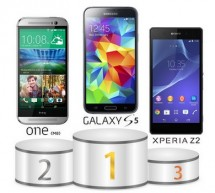 Galaxy Vs HTC Vs Sony : Quelle Smartphone choisir